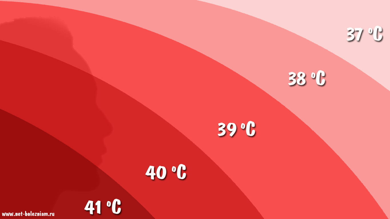 Болезнь повышенной температуры тела